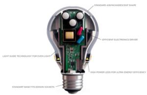 led bulb work